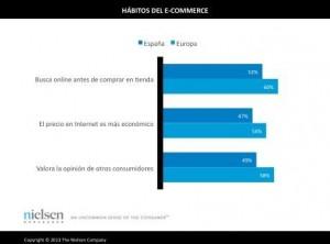 "Informe Nielsen 'Hábitos del e-commerce"""