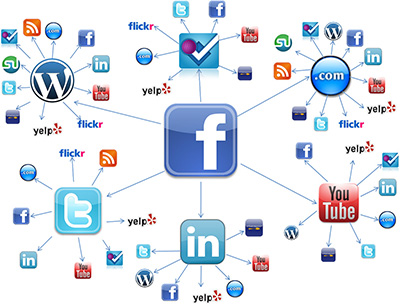Redes Sociales, Blog e-strategia