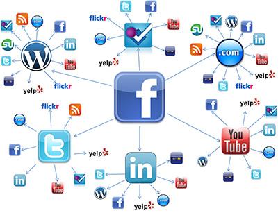 Redes Sociales, Blog e-strategia