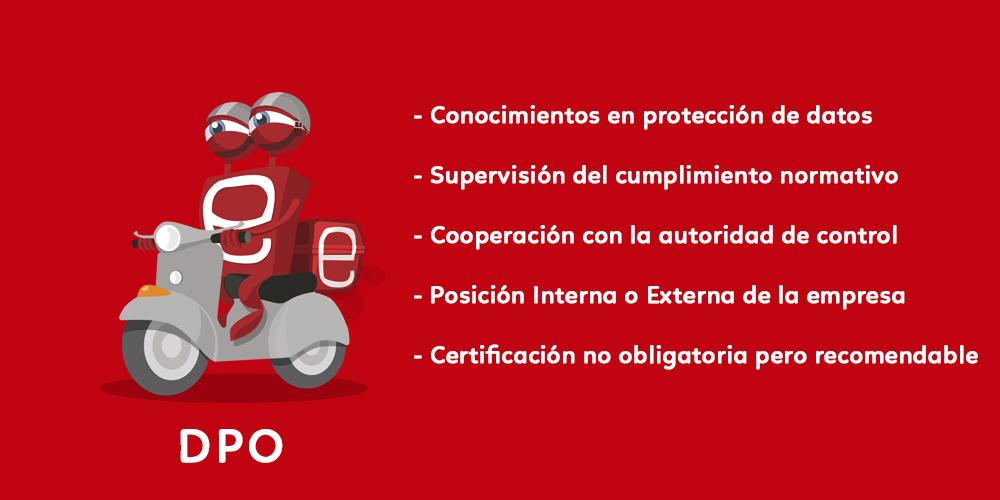 Características de la figura DPO, blog mutante digital