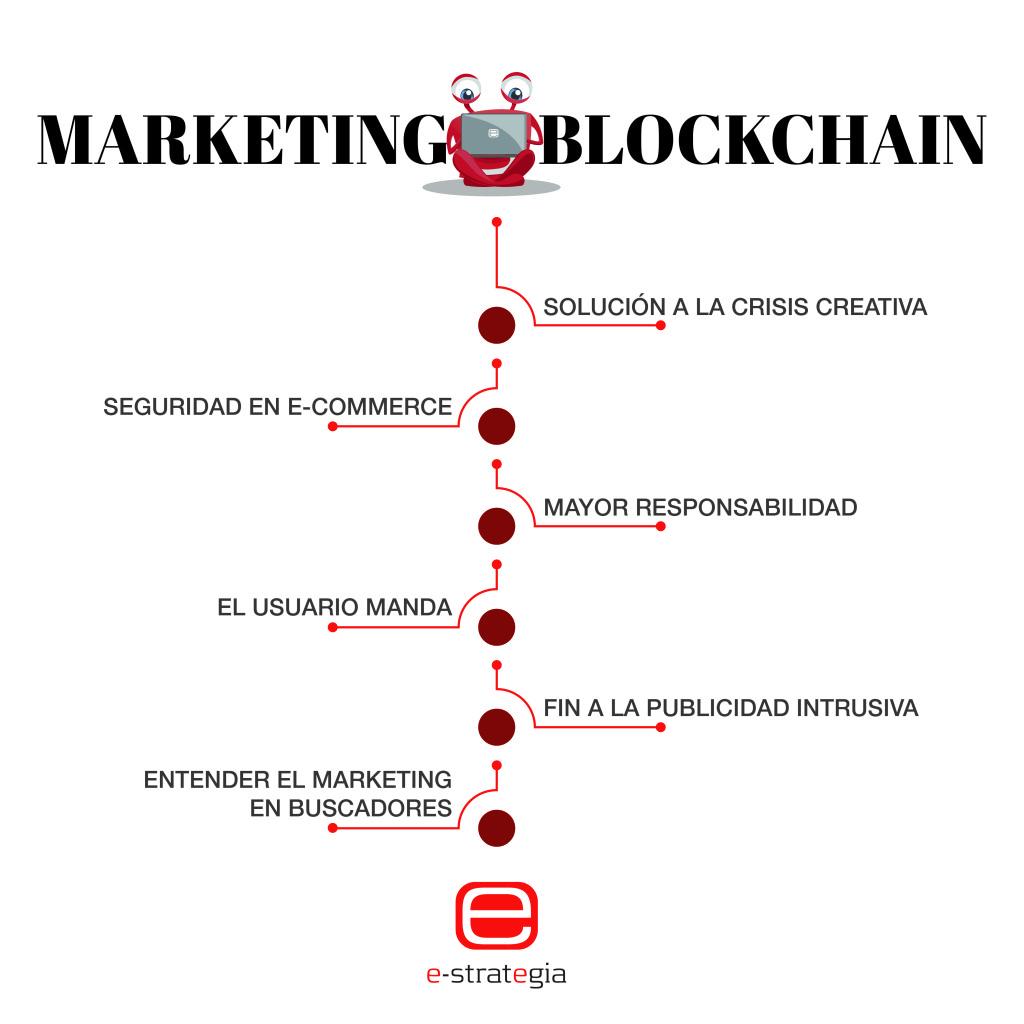 Qué es el Blockchain, mutante digital
